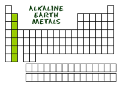 Groups of metals alkaline earth metal alkaline earth metal urtaz Gallery